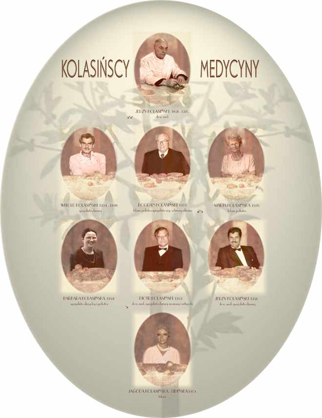Kolasinski Family